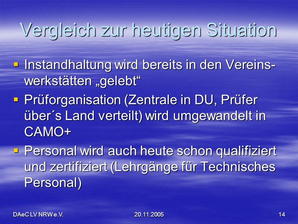 DAeC LV NRW e.V.20.11.200514 Vergleich zur heutigen Situation Instandhaltung wird bereits in den Vereins- werkstätten gelebt Instandhaltung wird berei