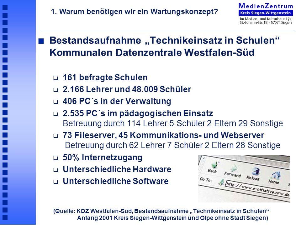 n Bestandsaufnahme Technikeinsatz in Schulen Kommunalen Datenzentrale Westfalen-Süd o 161 befragte Schulen o 2.166 Lehrer und 48.009 Schüler o 406 PC´