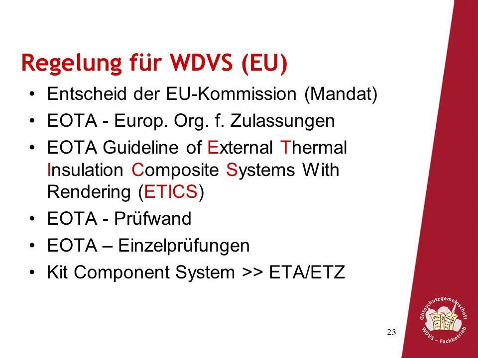 23 Regelung für WDVS (EU) Entscheid der EU-Kommission (Mandat) EOTA - Europ. Org. f. Zulassungen EOTA Guideline of External Thermal Insulation Composi
