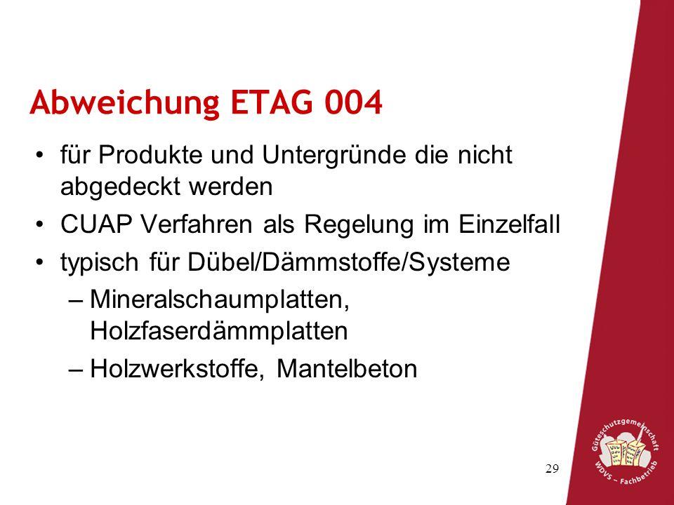 29 Abweichung ETAG 004 für Produkte und Untergründe die nicht abgedeckt werden CUAP Verfahren als Regelung im Einzelfall typisch für Dübel/Dämmstoffe/Systeme –Mineralschaumplatten, Holzfaserdämmplatten –Holzwerkstoffe, Mantelbeton
