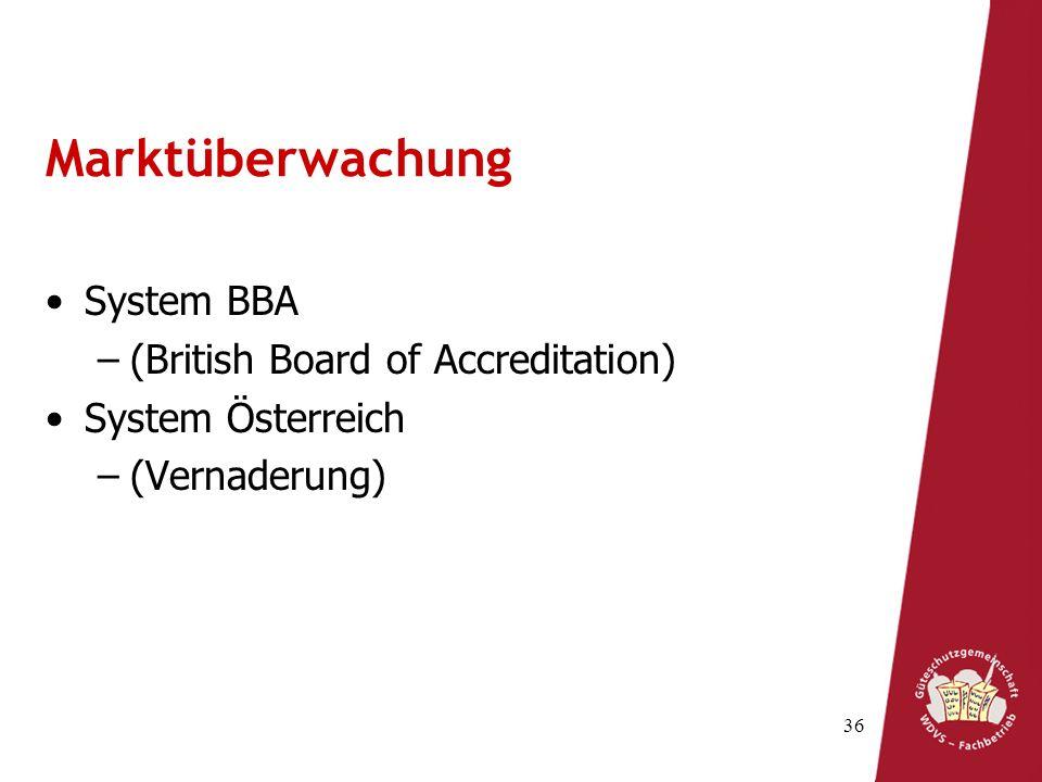 36 Marktüberwachung System BBA –(British Board of Accreditation) System Österreich –(Vernaderung)