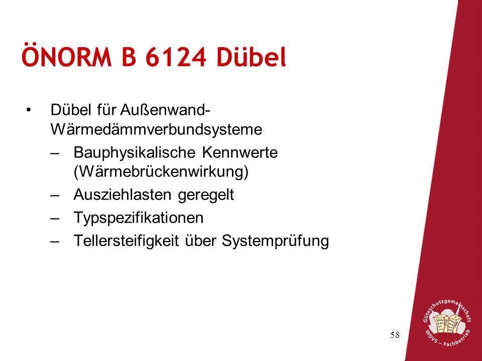 58 ÖNORM B 6124 Dübel Dübel für Außenwand- Wärmedämmverbundsysteme –Bauphysikalische Kennwerte (Wärmebrückenwirkung) –Ausziehlasten geregelt –Typspezifikationen –Tellersteifigkeit über Systemprüfung