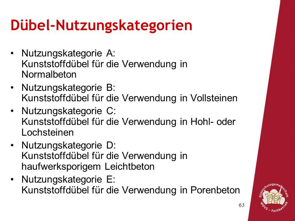 63 Dübel-Nutzungskategorien Nutzungskategorie A: Kunststoffdübel für die Verwendung in Normalbeton Nutzungskategorie B: Kunststoffdübel für die Verwen