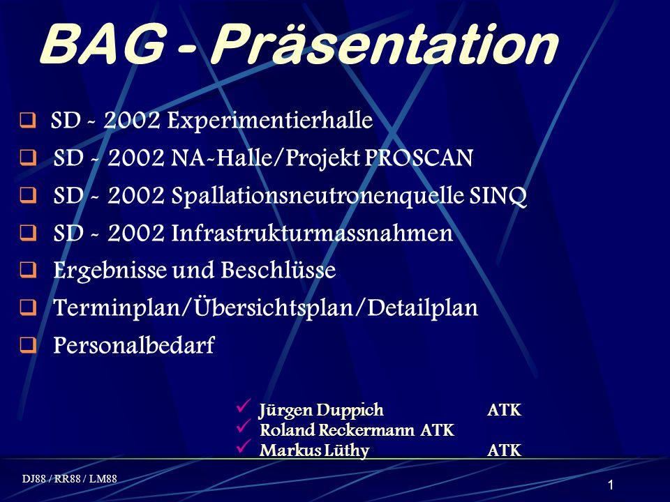 DJ88 / RR88 / LM88 1 BAG - Präsentation SD - 2002 Experimentierhalle SD - 2002 NA-Halle/Projekt PROSCAN SD - 2002 Spallationsneutronenquelle SINQ SD -