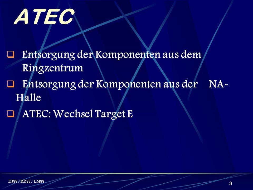 DJ88 / RR88 / LM88 3 ATEC Entsorgung der Komponenten aus dem Ringzentrum Entsorgung der Komponenten aus der NA- Halle ATEC: Wechsel Target E