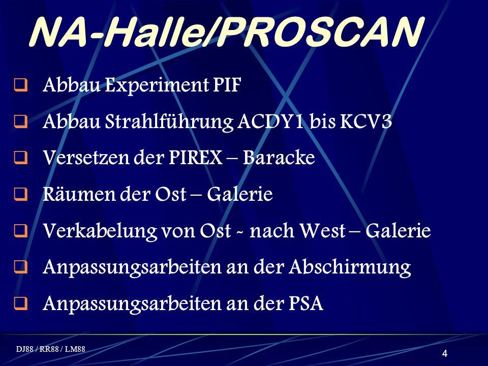 DJ88 / RR88 / LM88 4 NA-Halle/PROSCAN Abbau Experiment PIF Abbau Strahlführung ACDY1 bis KCV3 Versetzen der PIREX – Baracke Räumen der Ost – Galerie V