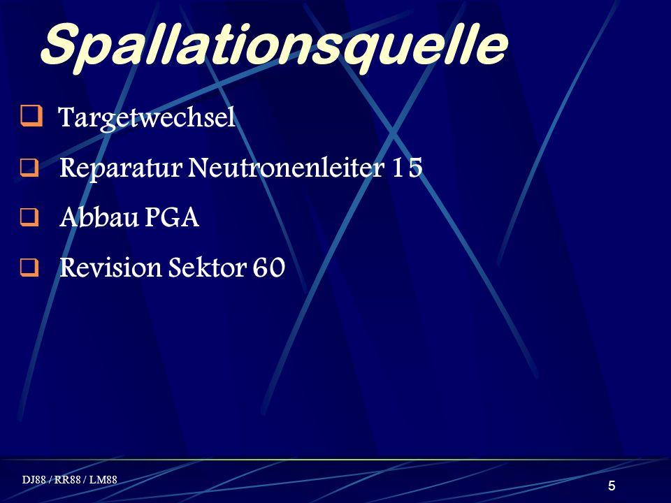 DJ88 / RR88 / LM88 5 Spallationsquelle Targetwechsel Reparatur Neutronenleiter 15 Abbau PGA Revision Sektor 60