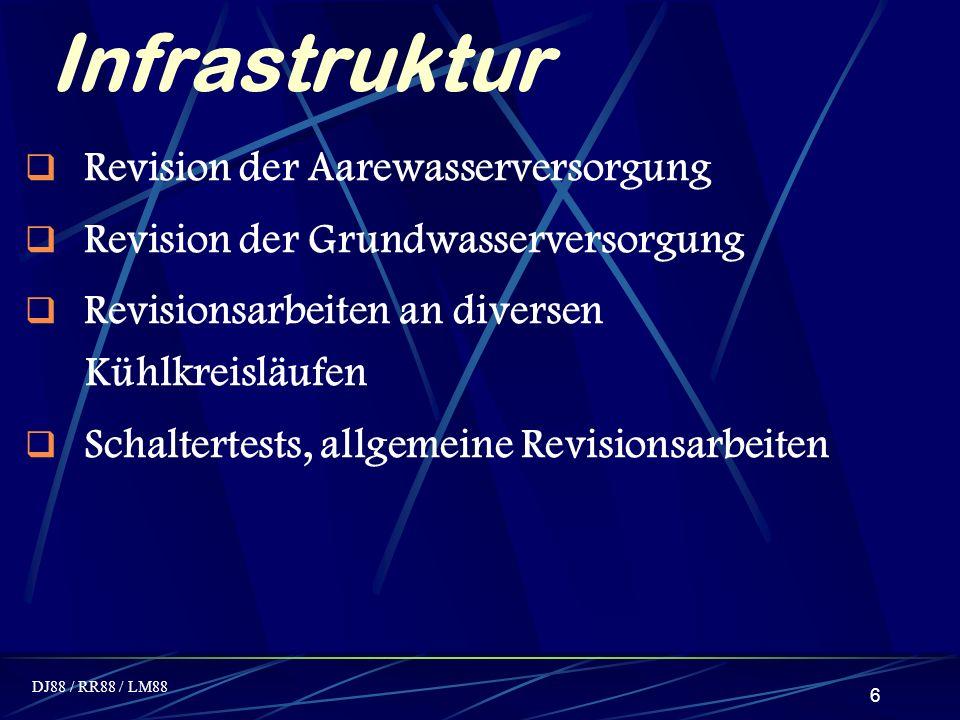 DJ88 / RR88 / LM88 6 Infrastruktur Revision der Aarewasserversorgung Revision der Grundwasserversorgung Revisionsarbeiten an diversen Kühlkreisläufen
