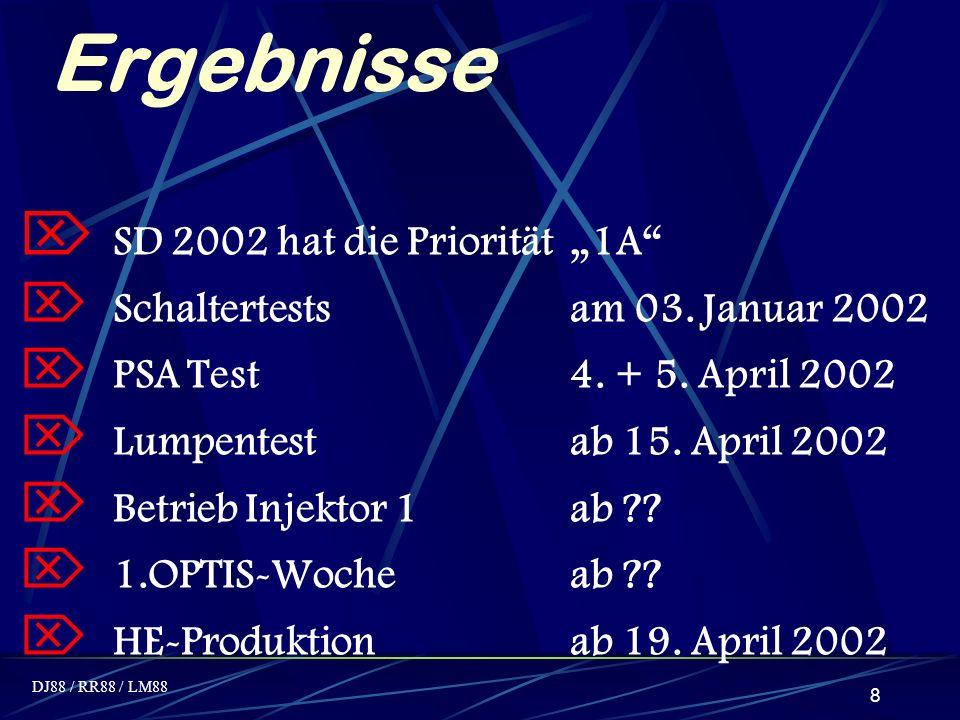 DJ88 / RR88 / LM88 8 Ergebnisse SD 2002 hat die Priorität 1A Schaltertestsam 03. Januar 2002 PSA Test4. + 5. April 2002 Lumpentest ab 15. April 2002 B
