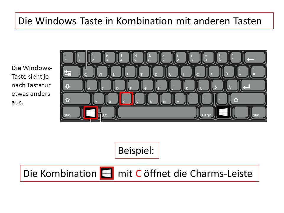 Die Windows Taste in Kombination mit anderen Tasten Die Windows- Taste sieht je nach Tastatur etwas anders aus. Die Kombination mit C öffnet die Charm