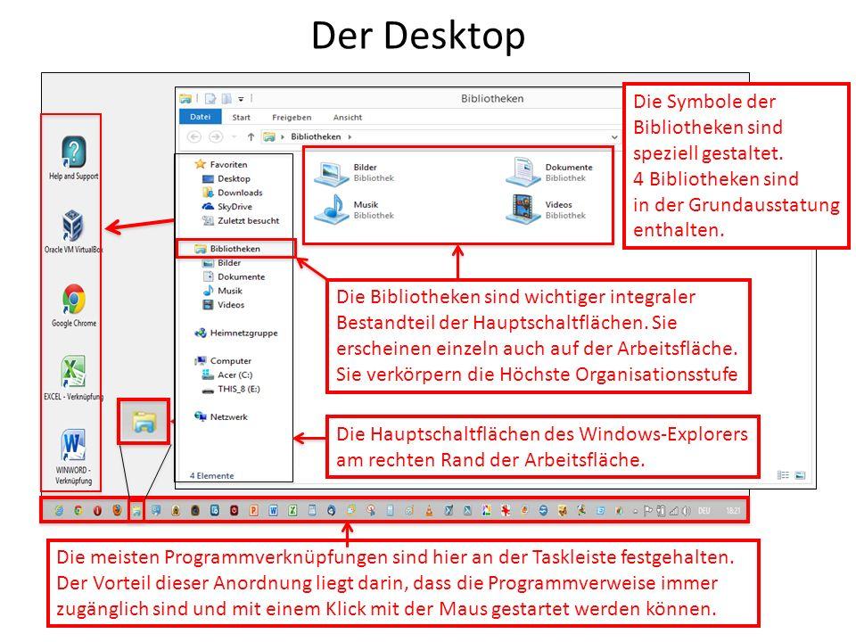 Der Desktop Die meisten Programmverknüpfungen sind hier an der Taskleiste festgehalten. Der Vorteil dieser Anordnung liegt darin, dass die Programmver
