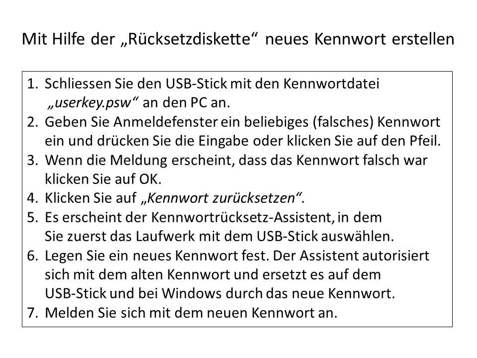 Mit Hilfe der Rücksetzdiskette neues Kennwort erstellen 1.Schliessen Sie den USB-Stick mit den Kennwortdatei userkey.psw an den PC an. 2.Geben Sie Anm
