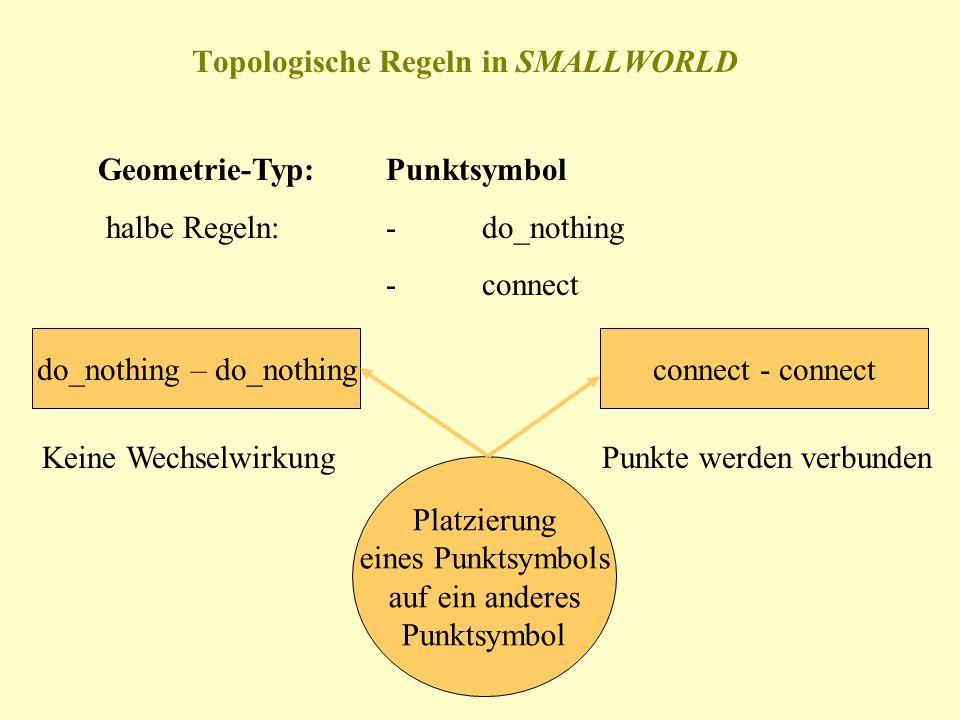 Topologische Regeln in SMALLWORLD Geometrie-Typ:Punktsymbol halbe Regeln:-do_nothing -connect Platzierung eines Punktsymbols auf ein anderes Punktsymb