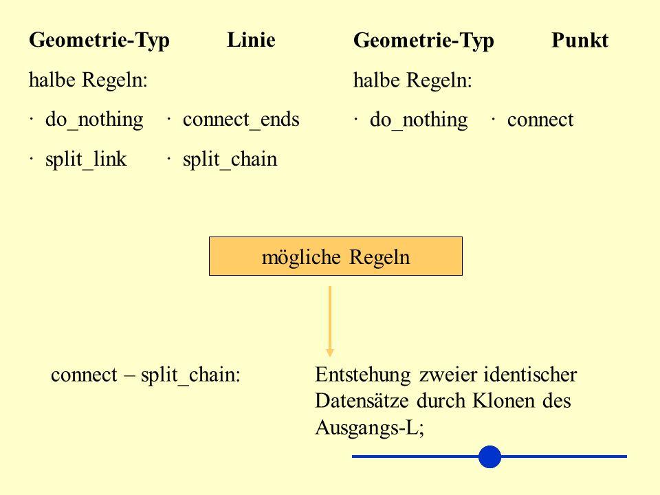 Geometrie-TypLinie halbe Regeln: · do_nothing · connect_ends · split_link · split_chain Geometrie-TypPunkt halbe Regeln: · do_nothing · connect möglic