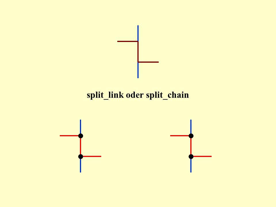 split_link oder split_chain