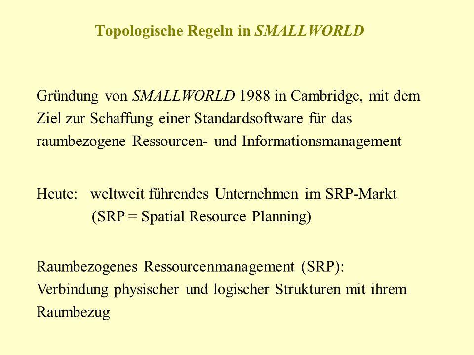 Topologische Regeln in SMALLWORLD Gründung von SMALLWORLD 1988 in Cambridge, mit dem Ziel zur Schaffung einer Standardsoftware für das raumbezogene Re