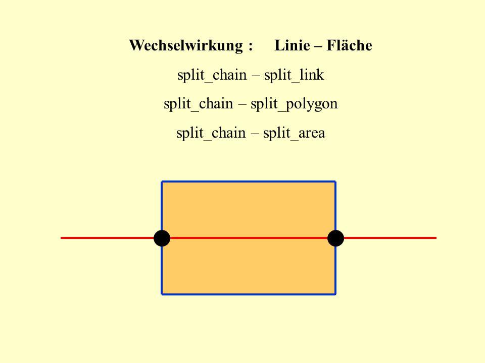 Wechselwirkung :Linie – Fläche split_chain – split_link split_chain – split_polygon split_chain – split_area