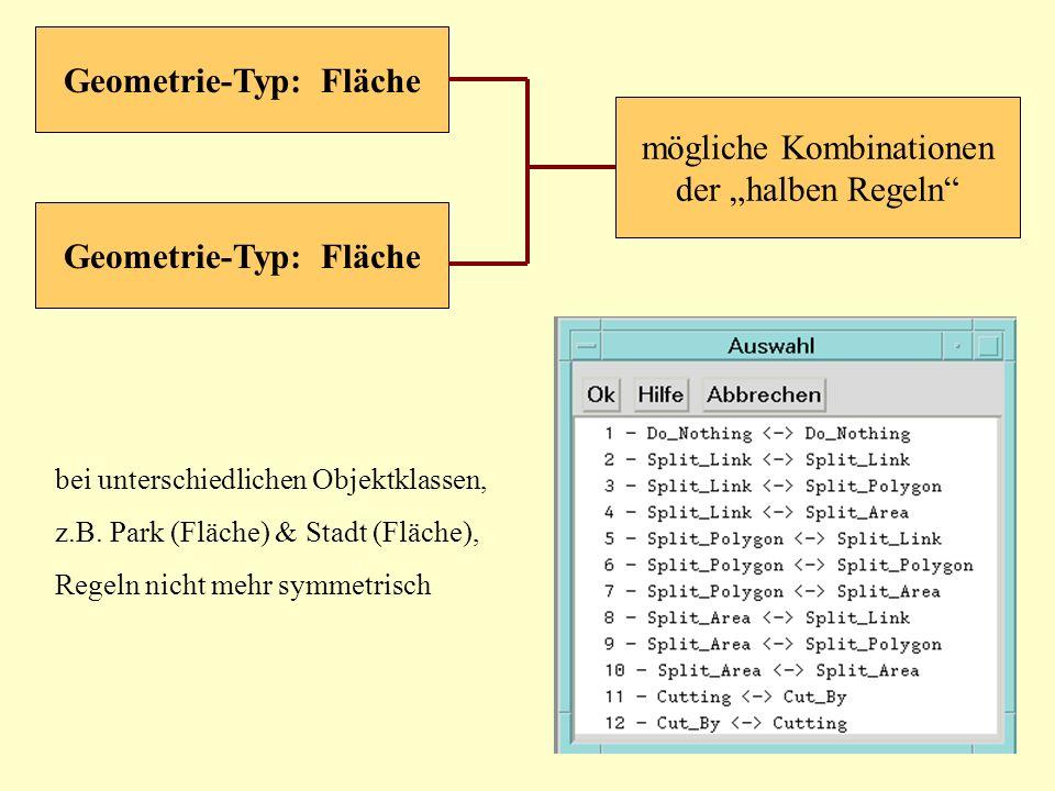 mögliche Kombinationen der halben Regeln Geometrie-Typ: Fläche bei unterschiedlichen Objektklassen, z.B. Park (Fläche) & Stadt (Fläche), Regeln nicht