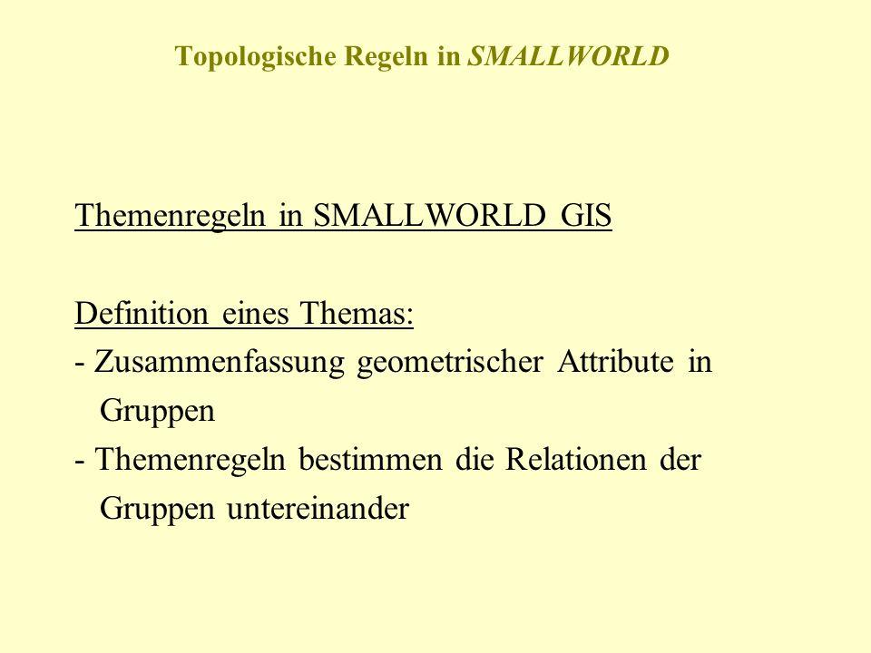 Topologische Regeln in SMALLWORLD Themenregeln in SMALLWORLD GIS Definition eines Themas: - Zusammenfassung geometrischer Attribute in Gruppen - Theme