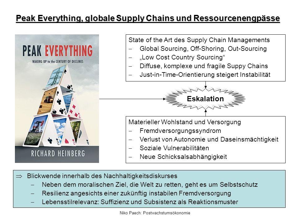 Niko Paech: Postwachstumsökonomie Peak Everything, globale Supply Chains und Ressourcenengpässe State of the Art des Supply Chain Managements Global S