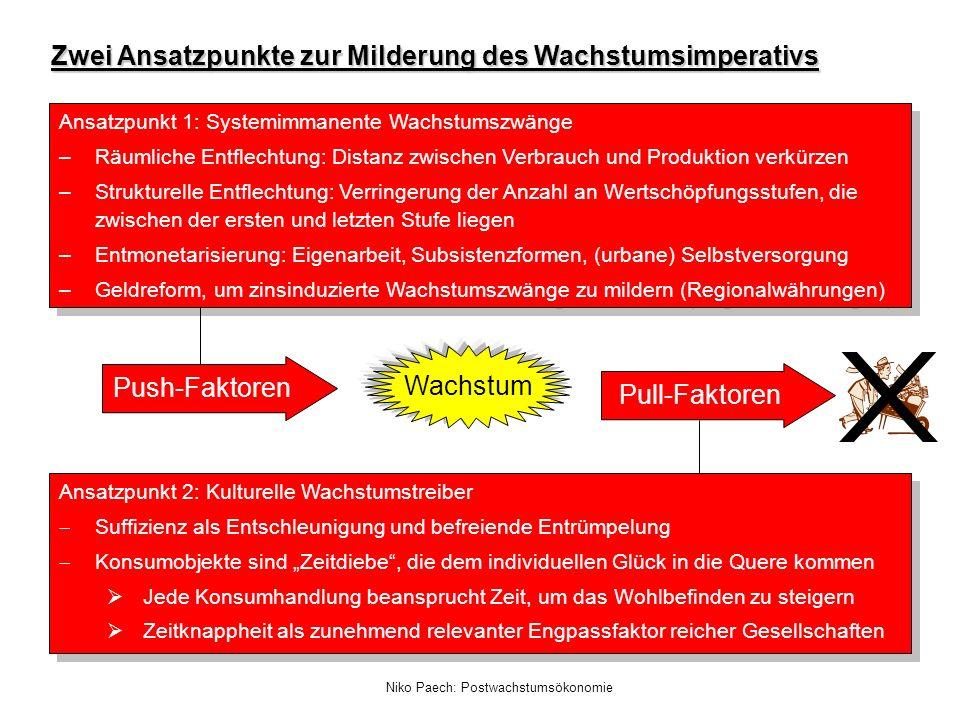 Niko Paech: Postwachstumsökonomie Push-Faktoren Pull-Faktoren Wachstum Zwei Ansatzpunkte zur Milderung des Wachstumsimperativs Ansatzpunkt 1: Systemim