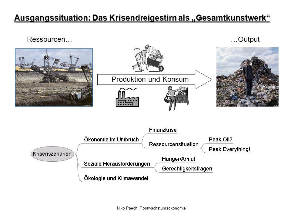 Niko Paech: Postwachstumsökonomie Ressourcen……Output Produktion und Konsum Ausgangssituation: Das Krisendreigestirn als Gesamtkunstwerk