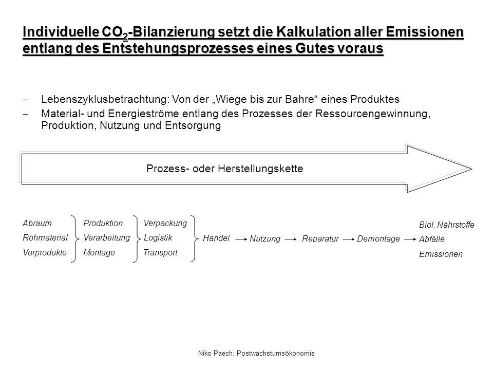 Niko Paech: Postwachstumsökonomie Abraum Produktion Verpackung Rohmaterial Verarbeitung Logistik Vorprodukte Montage Transport NutzungDemontageReparat