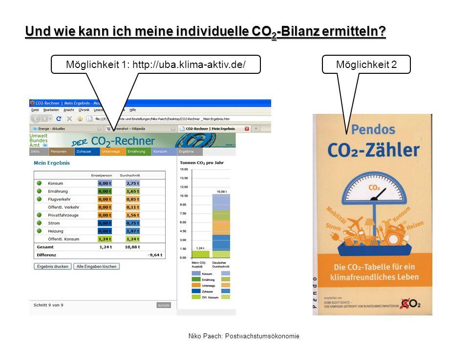 Niko Paech: Postwachstumsökonomie Und wie kann ich meine individuelle CO 2 -Bilanz ermitteln? Möglichkeit 1: http://uba.klima-aktiv.de/Möglichkeit 2