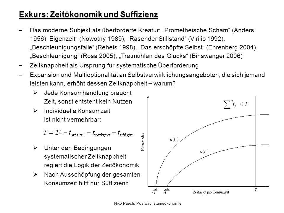 Niko Paech: Postwachstumsökonomie –Das moderne Subjekt als überforderte Kreatur: Prometheische Scham (Anders 1956), Eigenzeit (Nowotny 1989), Rasender