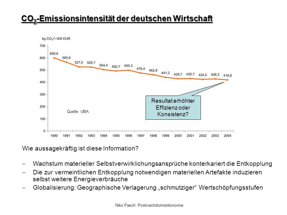 Niko Paech: Postwachstumsökonomie Quelle: UBA CO 2 -Emissionsintensität der deutschen Wirtschaft Wie aussagekräftig ist diese Information? Wachstum ma