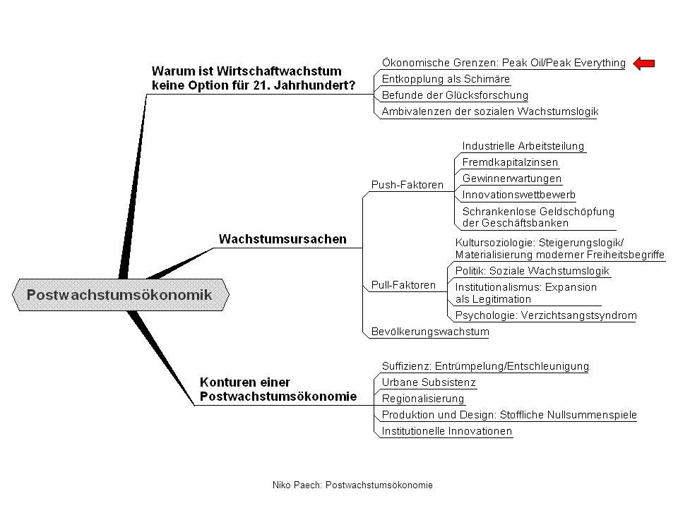 Niko Paech: Postwachstumsökonomie Schnittstelle: Effizienz/Konsistenz/Suffizienz (a) Stoffliches Recycling (b) Recycling demontierter Module (c) Nutzungsdauerverlängerung (d) Second Hand u.