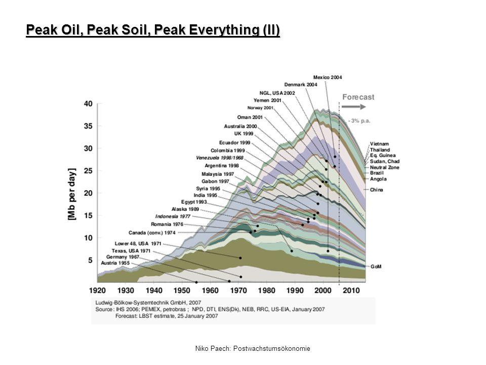 Niko Paech: Postwachstumsökonomie Der Peak Oil kann dramatische Konsequenzen für die Weltwirtschaft haben.