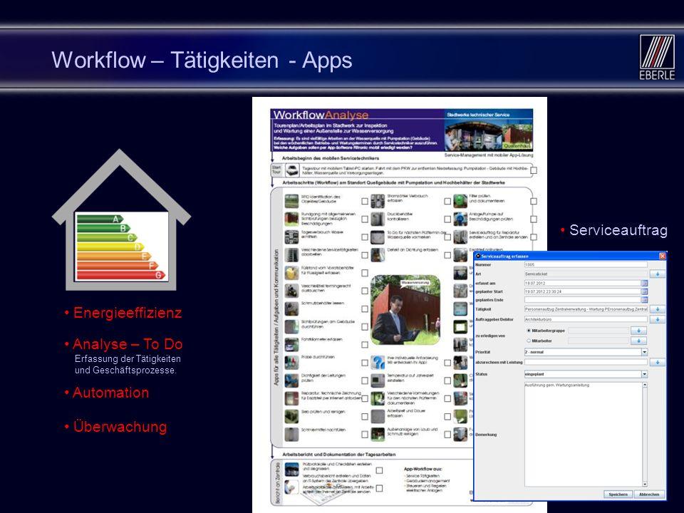 1610 Workflow – Tätigkeiten - Apps Analyse – To Do Erfassung der Tätigkeiten und Geschäftsprozesse. Energieeffizienz Automation Überwachung Serviceauf