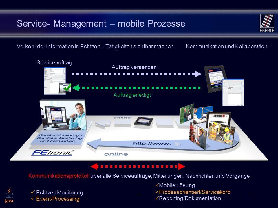 1613 Service- Management – mobile Prozesse Mobile Lösung Prozessorientiert/Servicekorb Reporting/Dokumentation Echtzeit Monitoring Event-Processing Ko