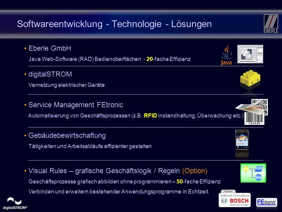 162 Softwareentwicklung - Technologie - Lösungen Eberle GmbH Java Web-Software (RAD) Bedienoberflächen - 20-fache Effizienz Visual Rules – grafische Geschäftslogik / Regeln (Option) Geschäftsprozesse grafisch abbilden ohne programmieren – 50-fache Effizienz Verbinden und erweitern bestehender Anwendungsprogramme in Echtzeit.