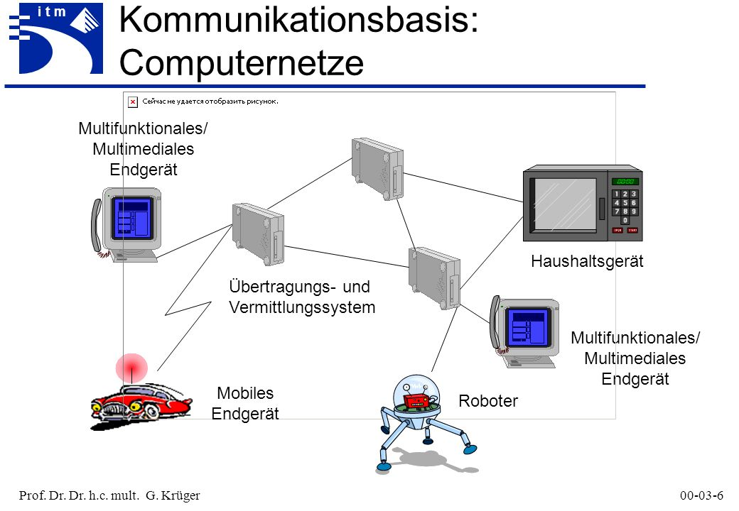 Prof. Dr. Dr. h.c. mult. G. Krüger00-03-17 itm Empfängerstation