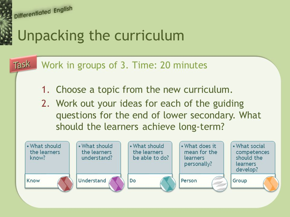 Unpacking the curriculum Work in groups of 3.