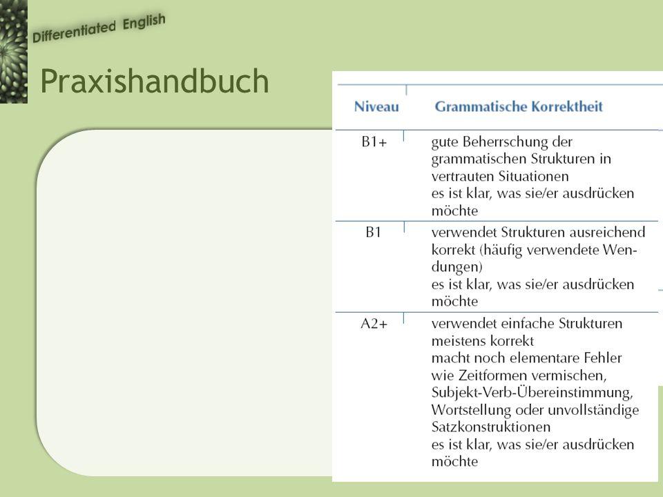 Praxishandbuch