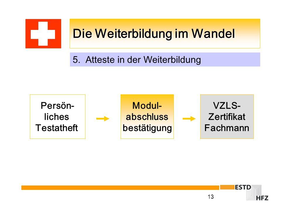 13 Die Weiterbildung im Wandel 5. Atteste in der Weiterbildung Modul- abschluss bestätigung Persön- liches Testatheft VZLS- Zertifikat Fachmann