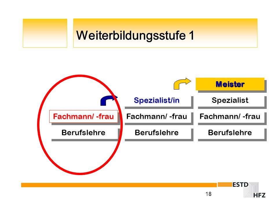 18 Weiterbildungsstufe 1 Berufslehre Fachmann/ -frau Berufslehre Fachmann/ -frau Berufslehre Fachmann/ -frau Spezialist MeisterMeisterSpezialist/inSpe