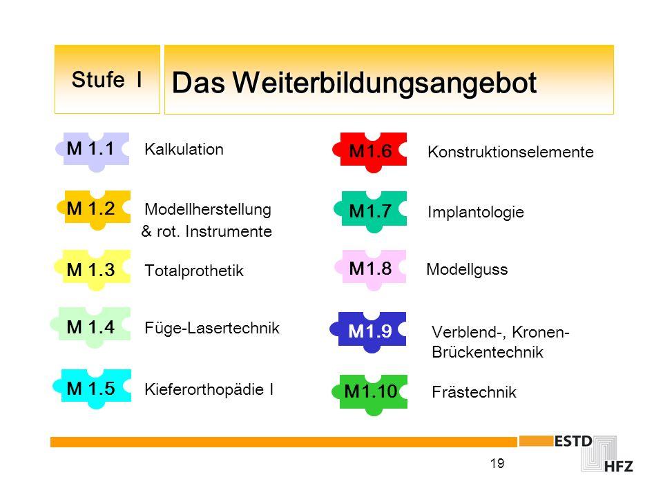 19 Das Weiterbildungsangebot M 1.1 Kalkulation M 1.2 Modellherstellung & rot. Instrumente M 1.3 Totalprothetik M 1.4 Füge-Lasertechnik M 1.5 Kieferort