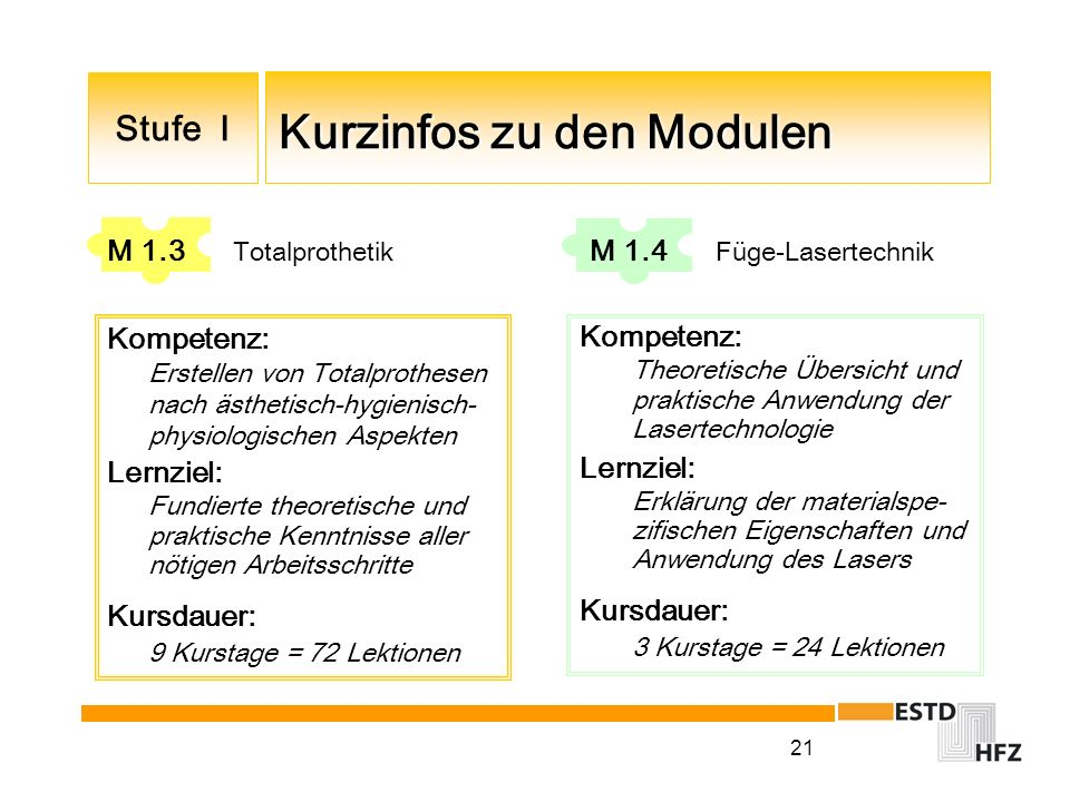 21 Kurzinfos zu den Modulen Kurzinfos zu den Modulen Stufe I M 1.3 Totalprothetik Kompetenz: Erstellen von Totalprothesen nach ästhetisch-hygienisch-