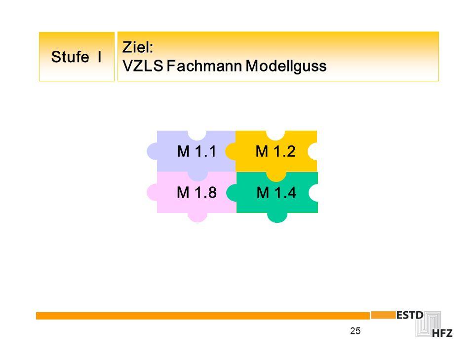 25 Ziel: VZLS Fachmann Modellguss M 1.8 M 1.4 M 1.1M 1.2 Stufe I