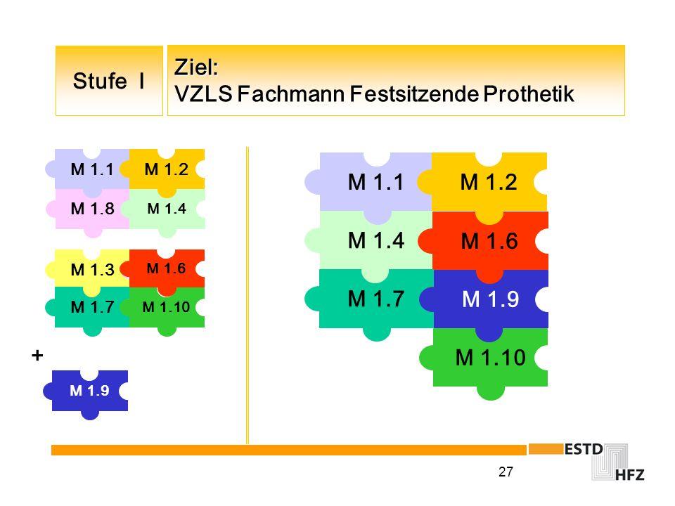 27 Ziel: VZLS Fachmann Festsitzende Prothetik M 1.4 M 1.6 M 1.1M 1.2 M 1.7 M 1.9 M 1.10 M 1.9 + Stufe I M 1.8 M 1.4 M 1.1M 1.2 M 1.3 M 1.7 M 1.10 M 1.