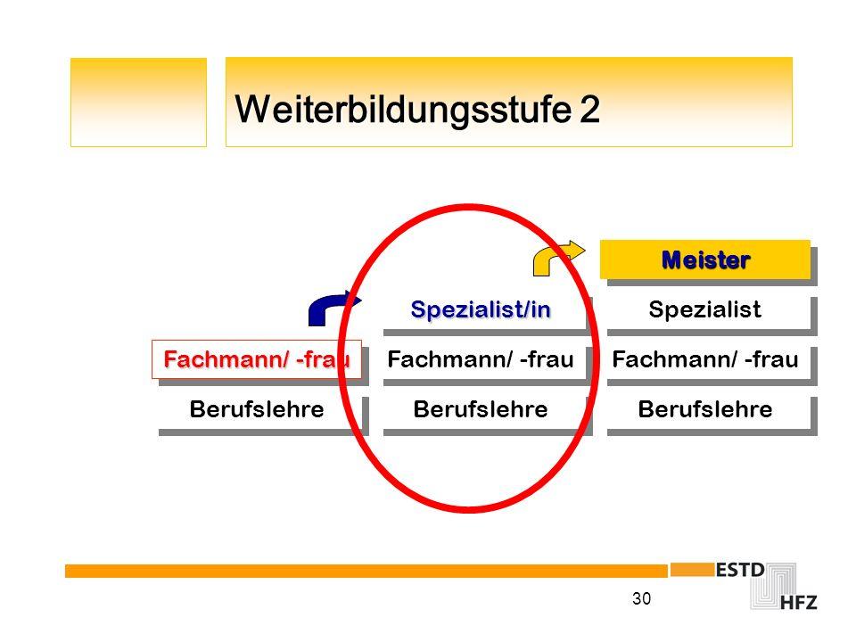 30 Weiterbildungsstufe 2 Berufslehre Fachmann/ -frau Berufslehre Fachmann/ -frau Berufslehre Fachmann/ -frau Spezialist MeisterMeisterSpezialist/inSpe