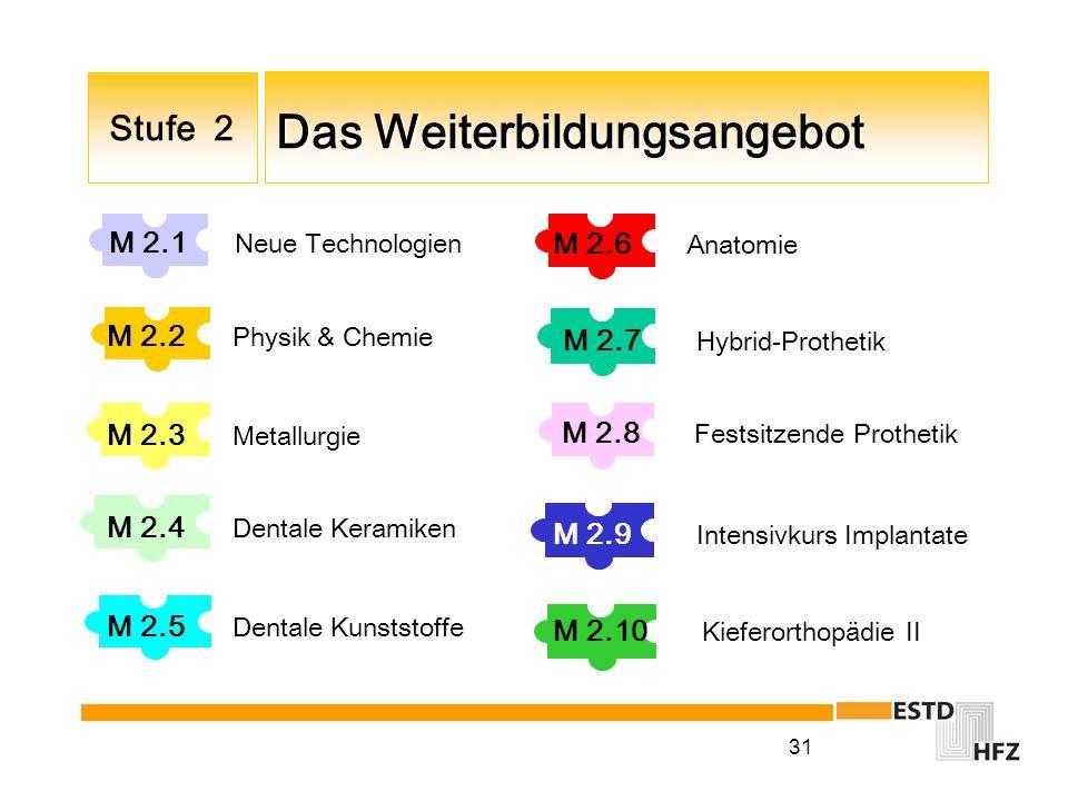 31 Das Weiterbildungsangebot M 2.1 Neue Technologien M 2.2 Physik & Chemie M 2.3 Metallurgie M 2.4 Dentale Keramiken M 2.5 Dentale Kunststoffe M 2.10
