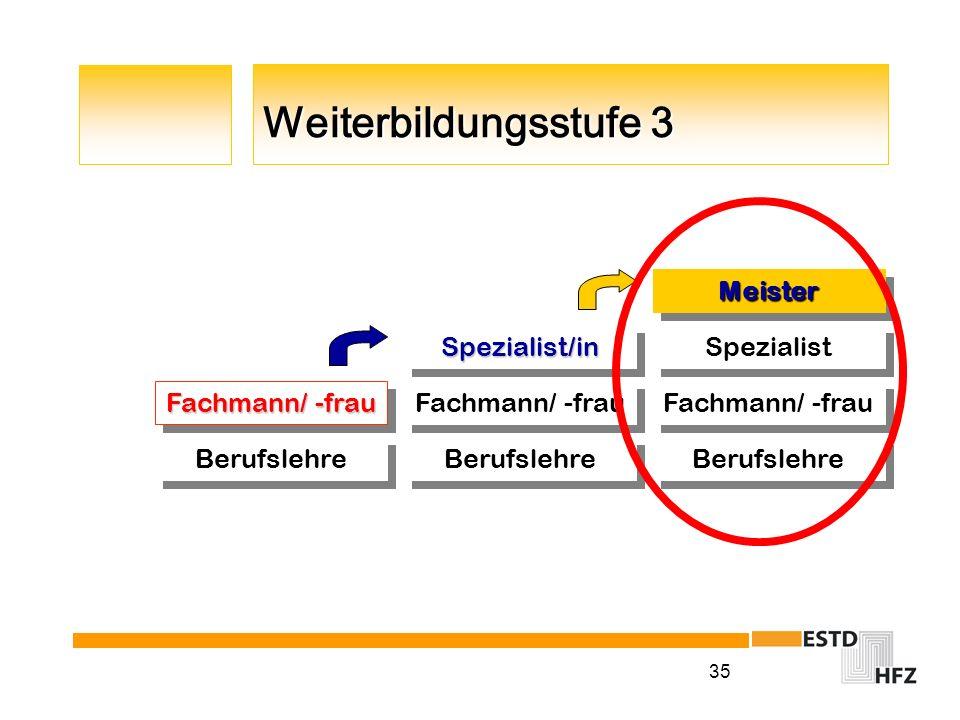35 Weiterbildungsstufe 3 Berufslehre Fachmann/ -frau Berufslehre Fachmann/ -frau Berufslehre Fachmann/ -frau Spezialist MeisterMeisterSpezialist/inSpe