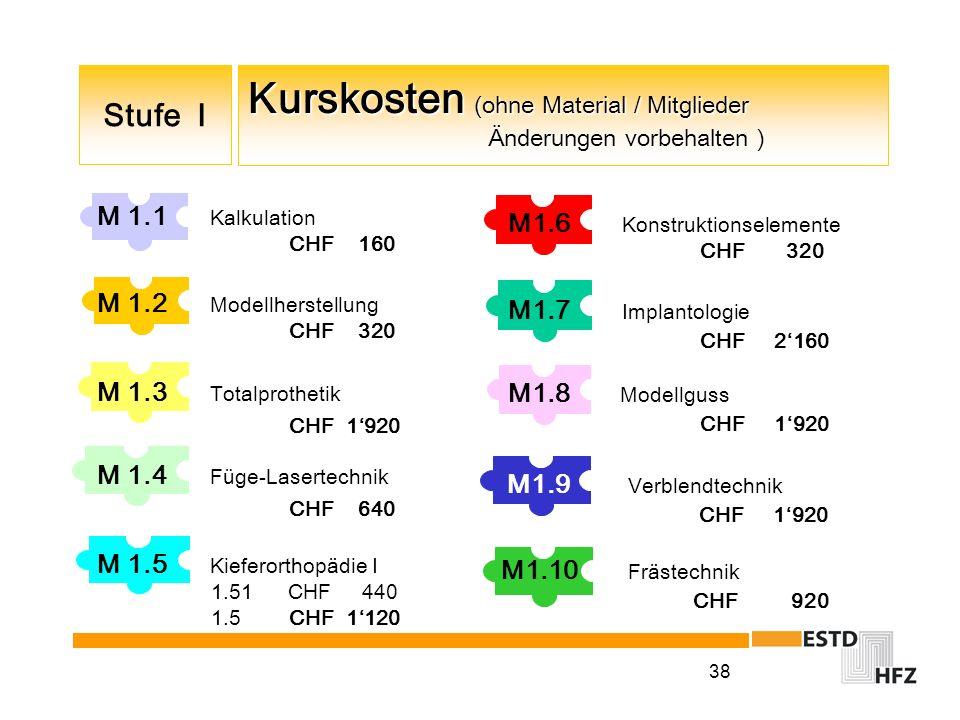 38 Kurskosten (ohne Material / Mitglieder Änderungen vorbehalten ) M 1.1 Kalkulation CHF 160 M 1.2 Modellherstellung CHF 320 M 1.3 Totalprothetik CHF