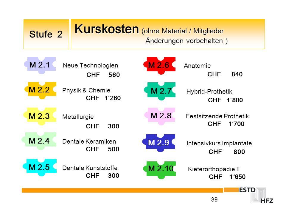 39 Kurskosten (ohne Material / Mitglieder Änderungen vorbehalten ) Kurskosten (ohne Material / Mitglieder Änderungen vorbehalten ) M 2.1 Neue Technolo