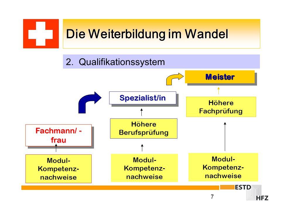 7 Fachmann/ - frau Modul- Kompetenz- nachweise 2. Qualifikationssystem Die Weiterbildung im Wandel Spezialist/inSpezialist/in Höhere Berufsprüfung Mod